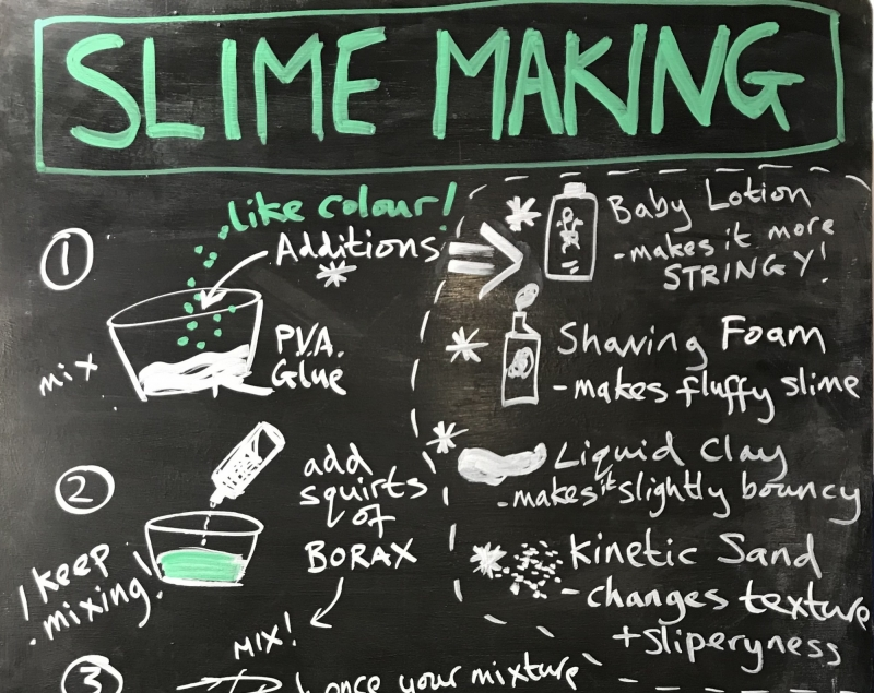 Slime at the Institute of Making